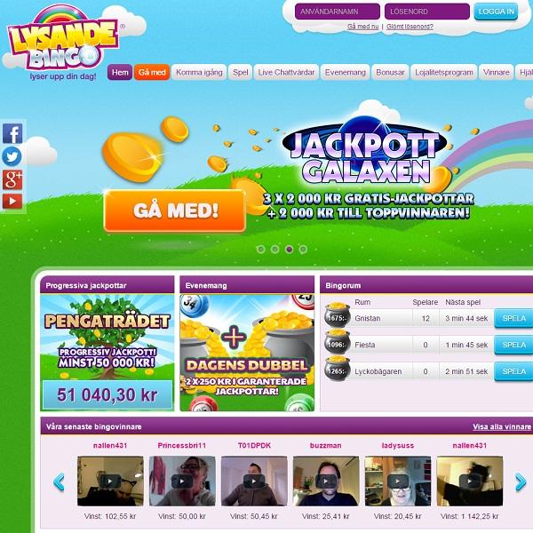online casino sverige sizziling hot