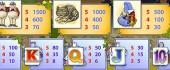 ash-gaming-alices-wonderland-slot-machine-base-game-paytable-500x163