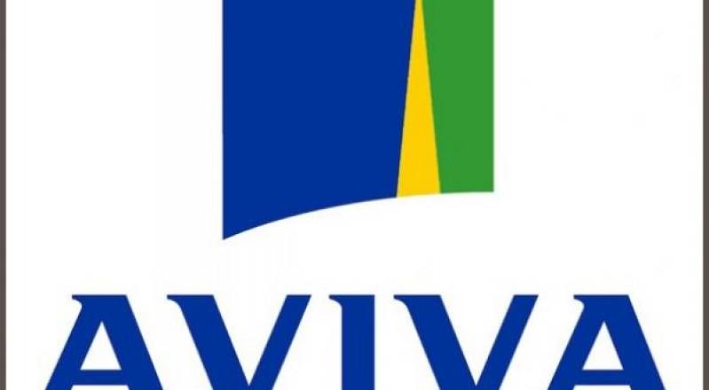 Quindell (QPP), BT (BT.A), Aviva (AV.) Share Prices 22 October, 2014