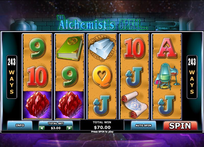 Игровые Club Com Thealchemist Автоматы Game никогда рискнули это