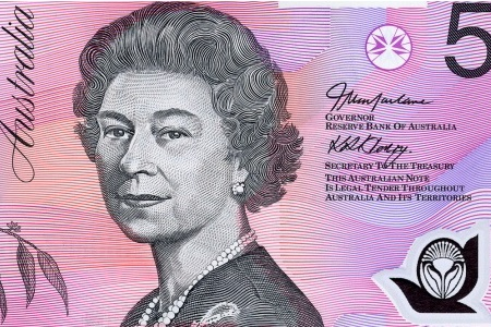 Aussie Dollar Outlook Against Other Major Currencies