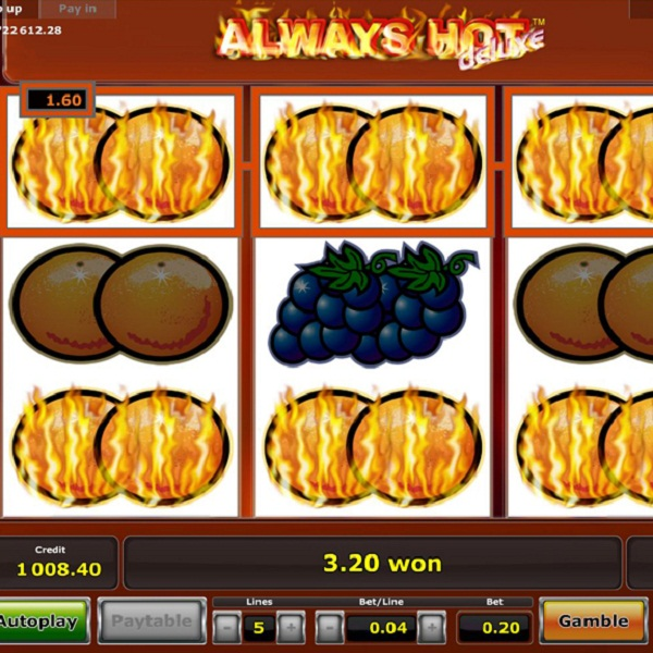 Novomatic Offers Classic Vegas Action in Always Hot Deluxe Slot