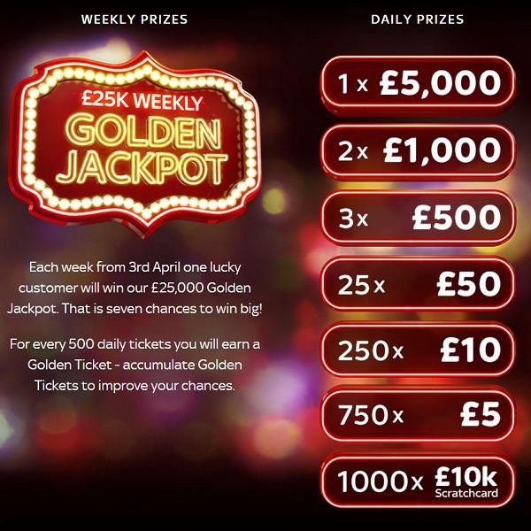 Sky Vegas Offers £25K Jackpot Each Week in April