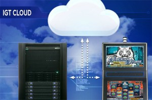 Grosvenor Casinos Go Live on Cloud