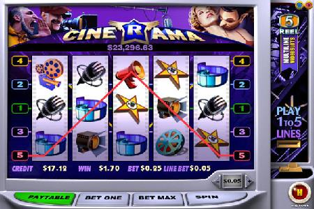 Cinerama Slot Pays Out Over $50K to Lucky Player