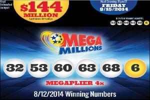 Mega Millions Rolls Over Again to Create $144 Million Jackpot on Friday