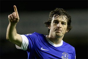 Manchester United Doesn't Give Up on Leighton Baines while Barcelona Chases David Luiz
