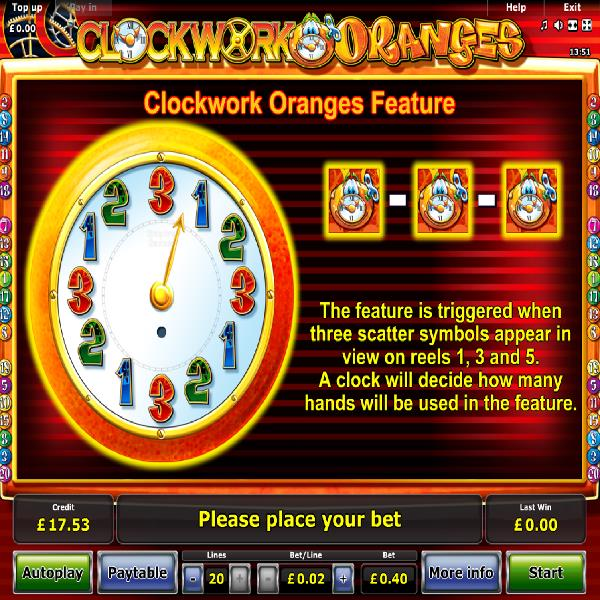 Clockwork Oranges Slot Launched by Empire Games