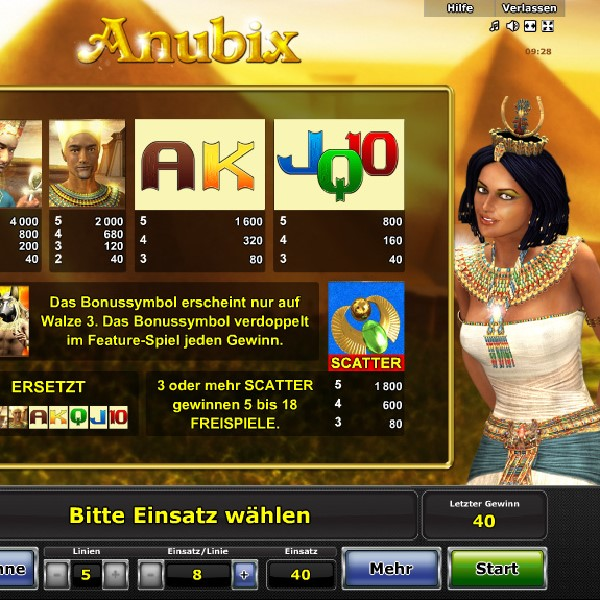 Anubix Slot Machine Offers Bonus Multipliers