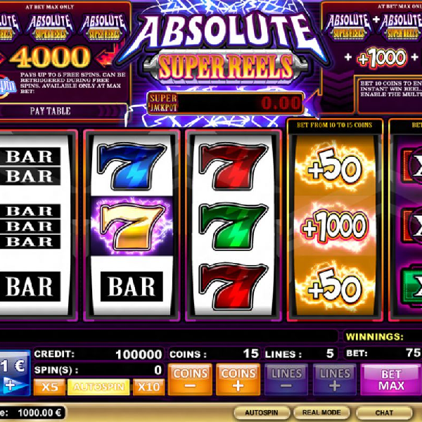 Absolute Super Reels Slot is a Classic Game with a Progressive Jackpot