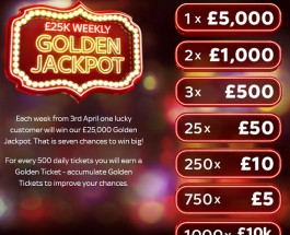 Sky Vegas Offers £25K Jackpot Each Week in April