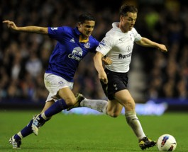 Everton vs Tottenham Betting Odds