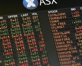 ASX 200 Index Trading Forecast for October 1
