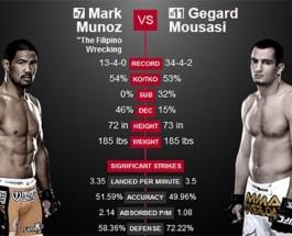Mark Munoz vs. Gegard Mousasi – Preview and Odds
