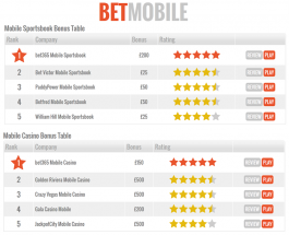 Moojah Launches Mobile Gambling Comparison Site