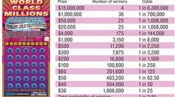 Will the New $30 Lottery Scratch Ticket Be a Success?